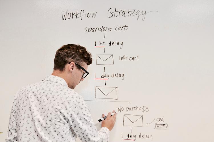 ML replacing human strategy development