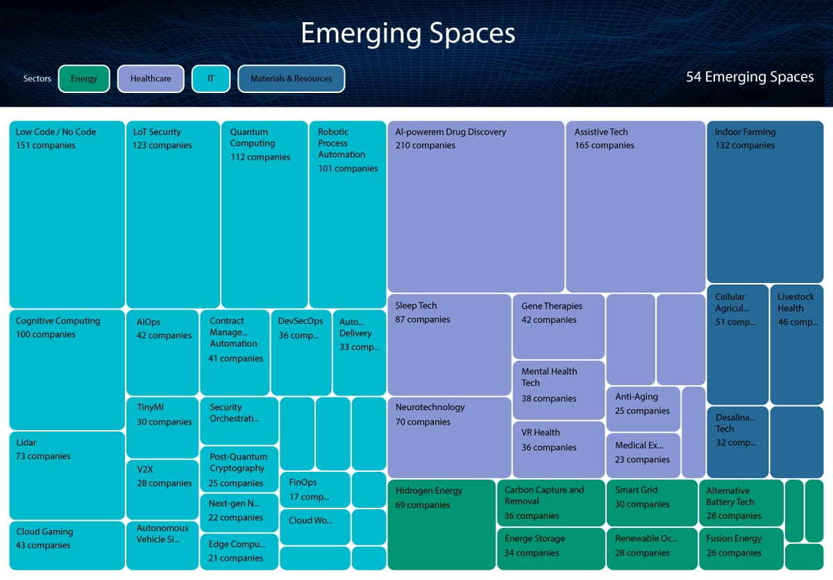 Emerging Spaces